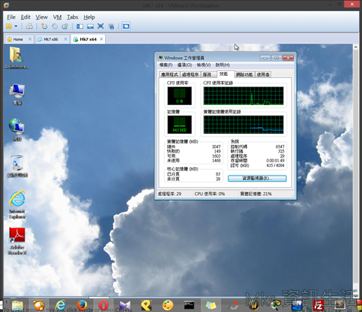 X64 RAM